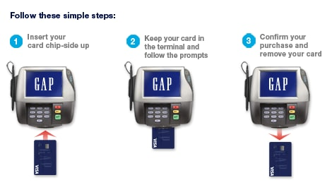 Using Your Chip & Signature Card
